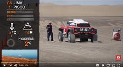 Maxxis Dakar etappe 1